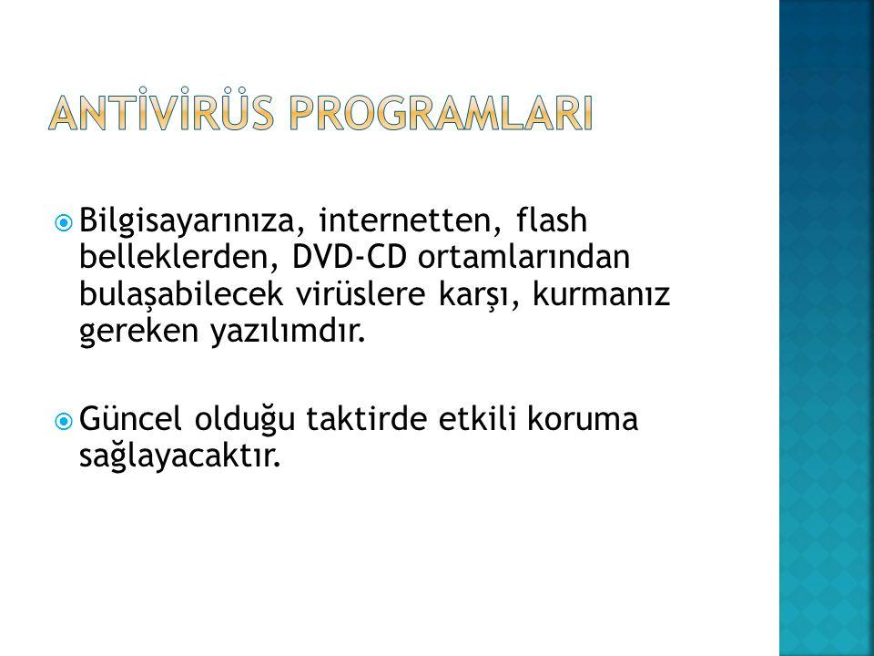 ANTİVİRÜS PROGRAMLARI