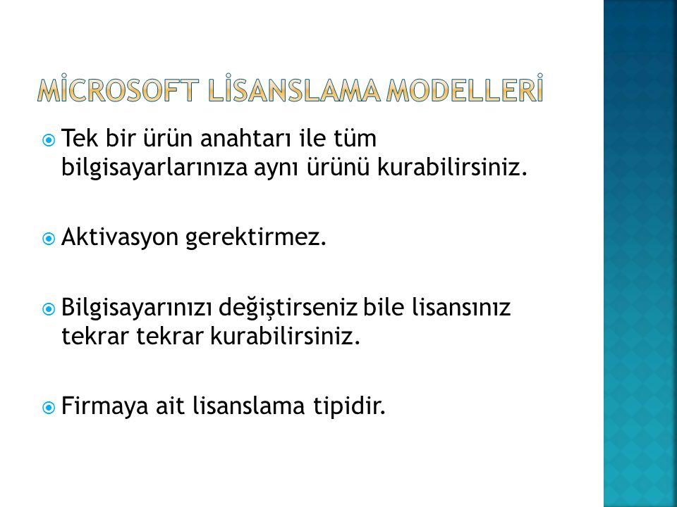 MİCROSOFT LİSANSLAMA MODELLERİ