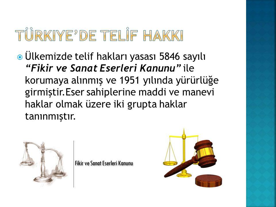 Türkiye'de TELİF HAKKI
