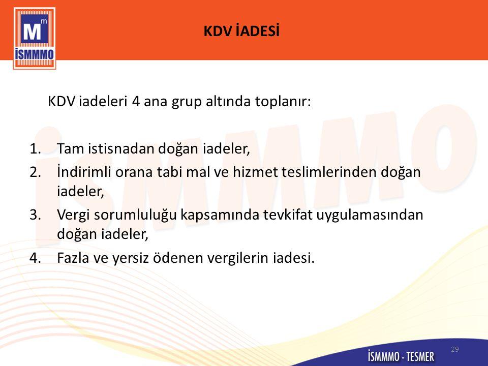 KDV iadeleri 4 ana grup altında toplanır: