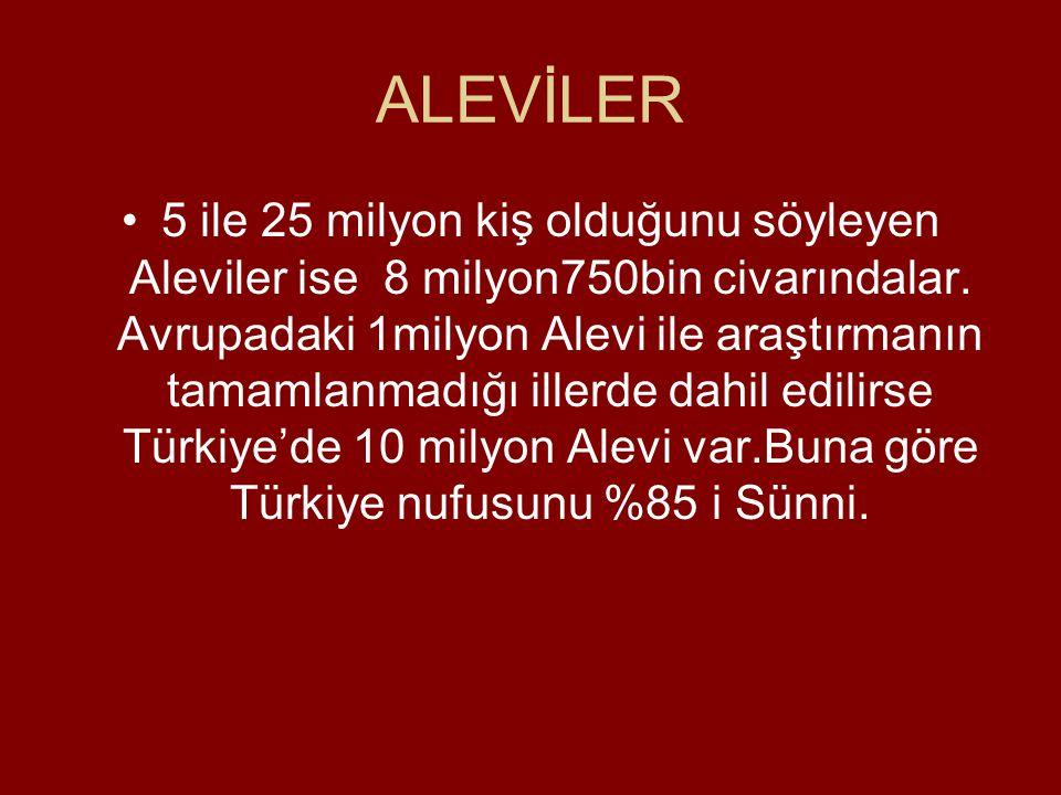 ALEVİLER