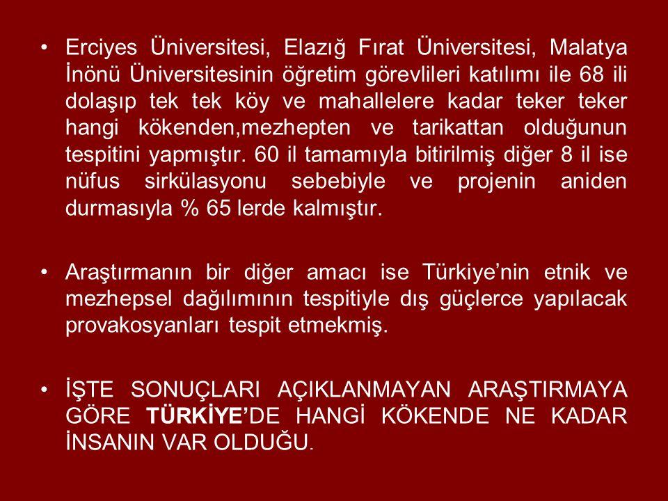 Erciyes Üniversitesi, Elazığ Fırat Üniversitesi, Malatya İnönü Üniversitesinin öğretim görevlileri katılımı ile 68 ili dolaşıp tek tek köy ve mahallelere kadar teker teker hangi kökenden,mezhepten ve tarikattan olduğunun tespitini yapmıştır. 60 il tamamıyla bitirilmiş diğer 8 il ise nüfus sirkülasyonu sebebiyle ve projenin aniden durmasıyla % 65 lerde kalmıştır.
