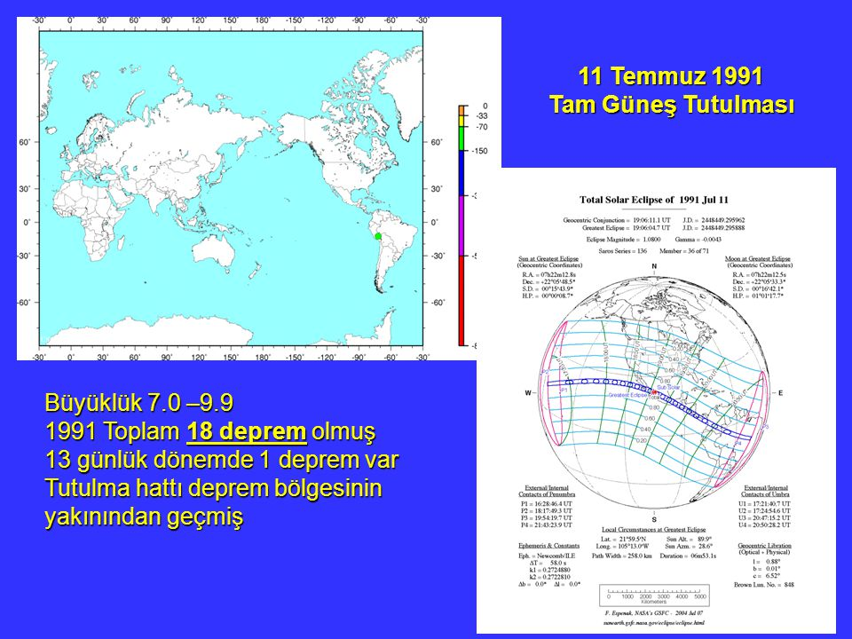 11 Temmuz 1991 Tam Güneş Tutulması. Büyüklük 7.0 –9.9. 1991 Toplam 18 deprem olmuş. 13 günlük dönemde 1 deprem var.