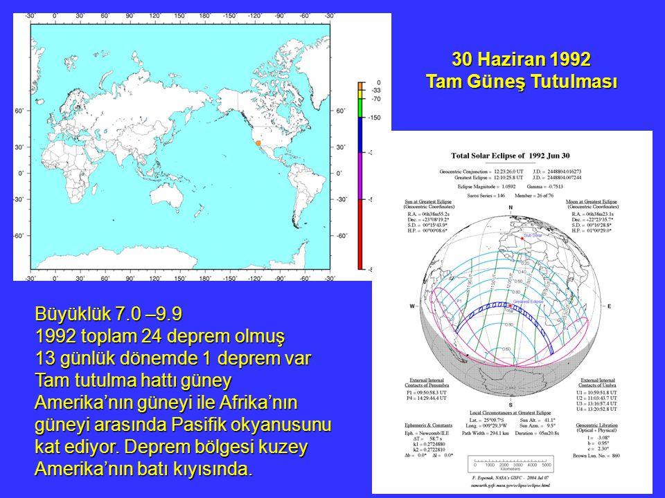 30 Haziran 1992 Tam Güneş Tutulması. Büyüklük 7.0 –9.9. 1992 toplam 24 deprem olmuş. 13 günlük dönemde 1 deprem var.