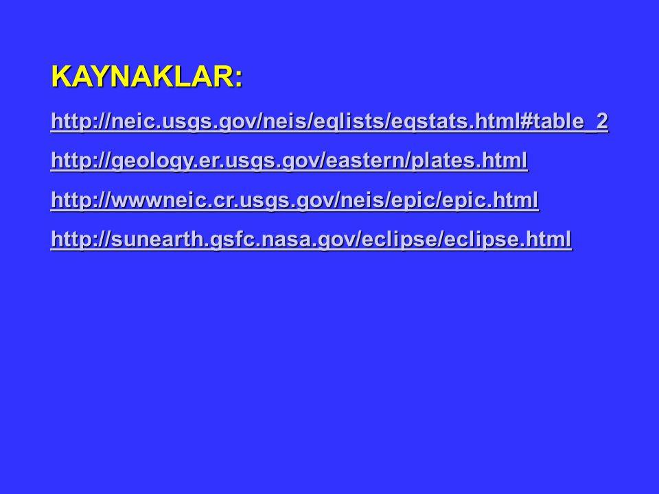 KAYNAKLAR: http://neic.usgs.gov/neis/eqlists/eqstats.html#table_2