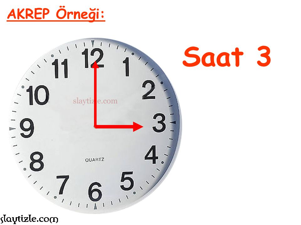 AKREP Örneği: Saat 3