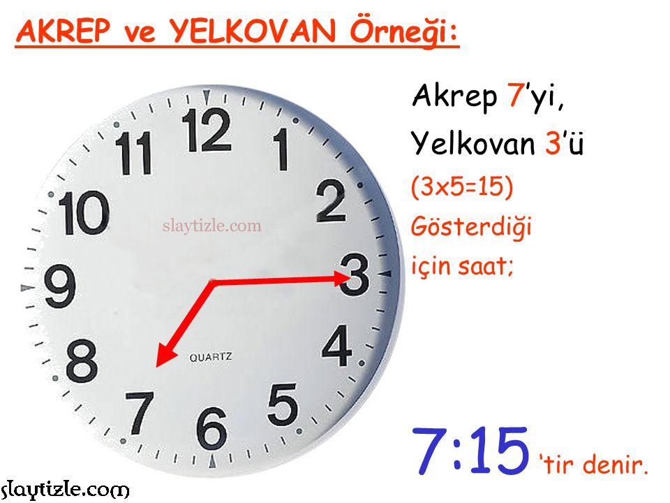 7:15 'tir denir. AKREP ve YELKOVAN Örneği: Akrep 7'yi,