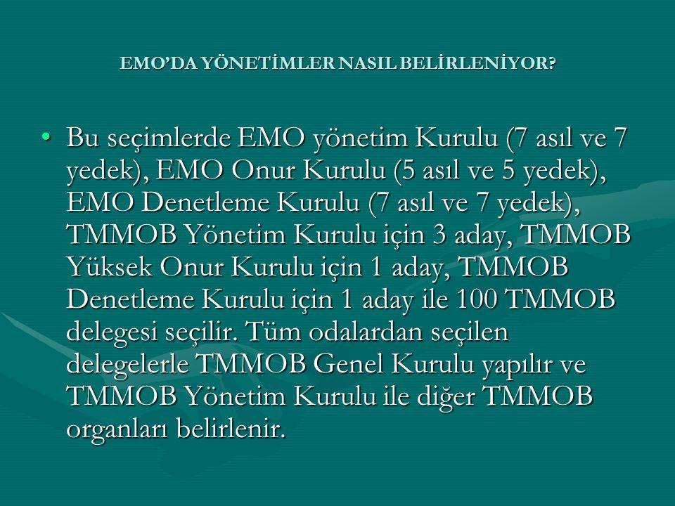 EMO'DA YÖNETİMLER NASIL BELİRLENİYOR