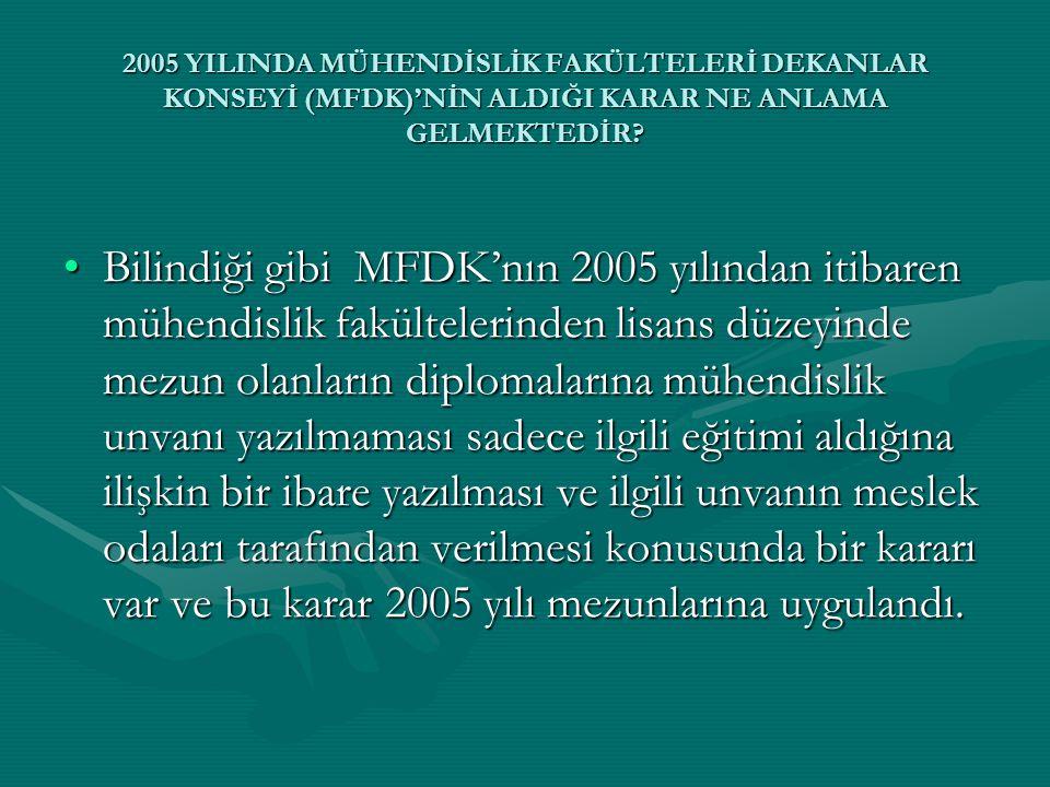 2005 YILINDA MÜHENDİSLİK FAKÜLTELERİ DEKANLAR KONSEYİ (MFDK)'NİN ALDIĞI KARAR NE ANLAMA GELMEKTEDİR