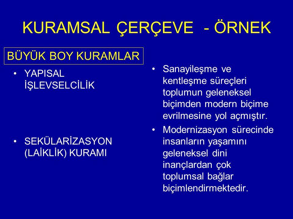 KURAMSAL ÇERÇEVE - ÖRNEK