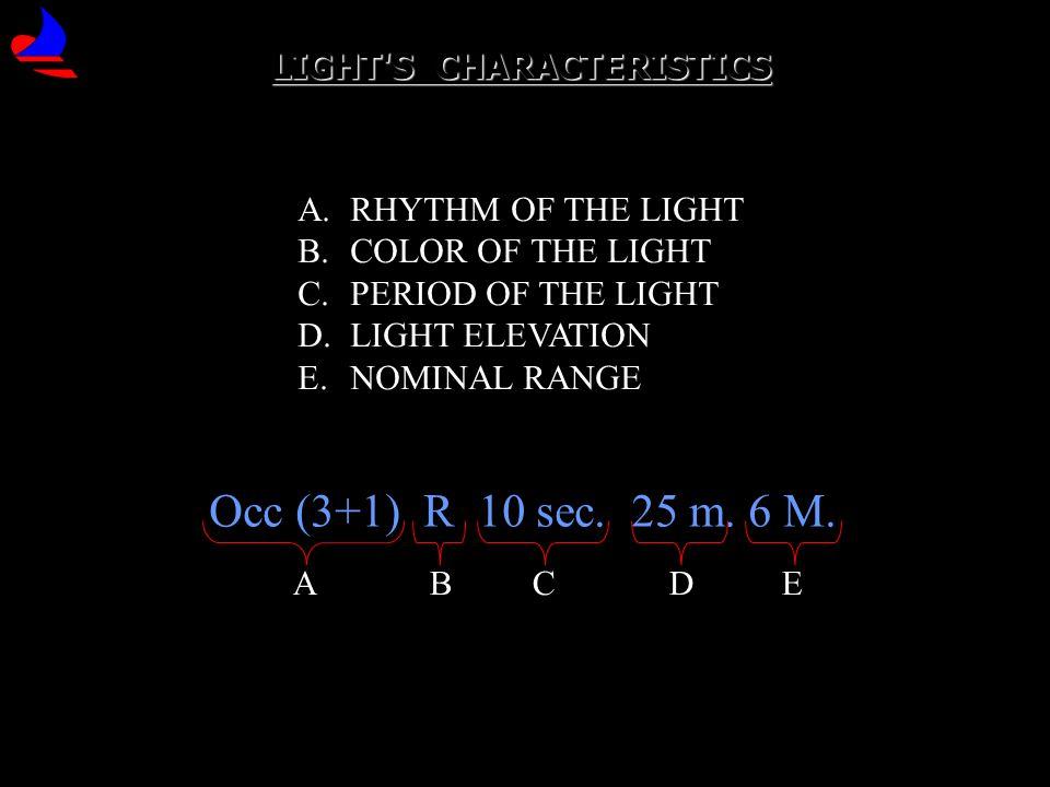 Occ (3+1) R 10 sec. 25 m. 6 M. LIGHT S CHARACTERISTICS