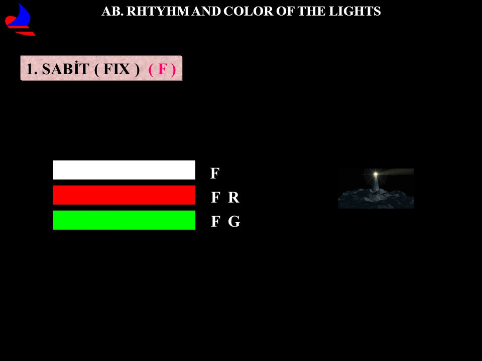 AB. RHTYHM AND COLOR OF THE LIGHTS