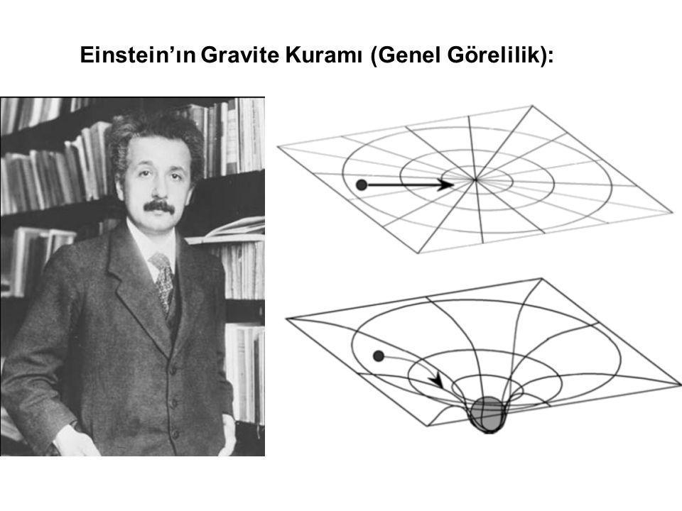 Einstein'ın Gravite Kuramı (Genel Görelilik):