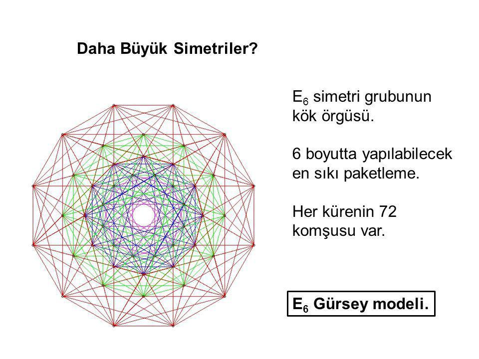 Daha Büyük Simetriler E6 simetri grubunun. kök örgüsü. 6 boyutta yapılabilecek. en sıkı paketleme.