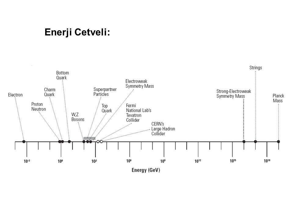 Enerji Cetveli: