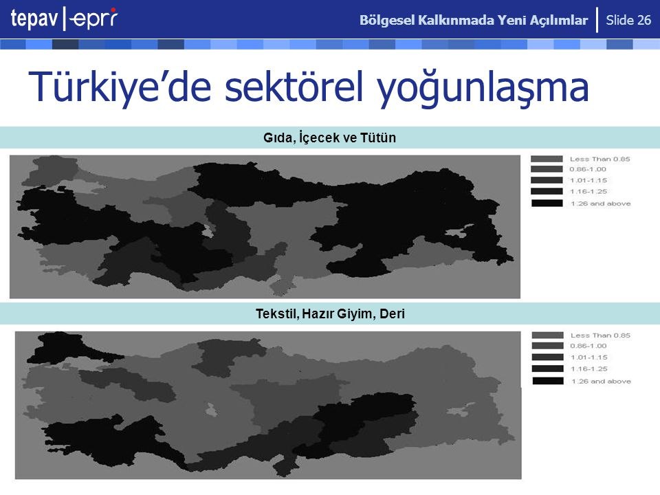 Türkiye'de sektörel yoğunlaşma