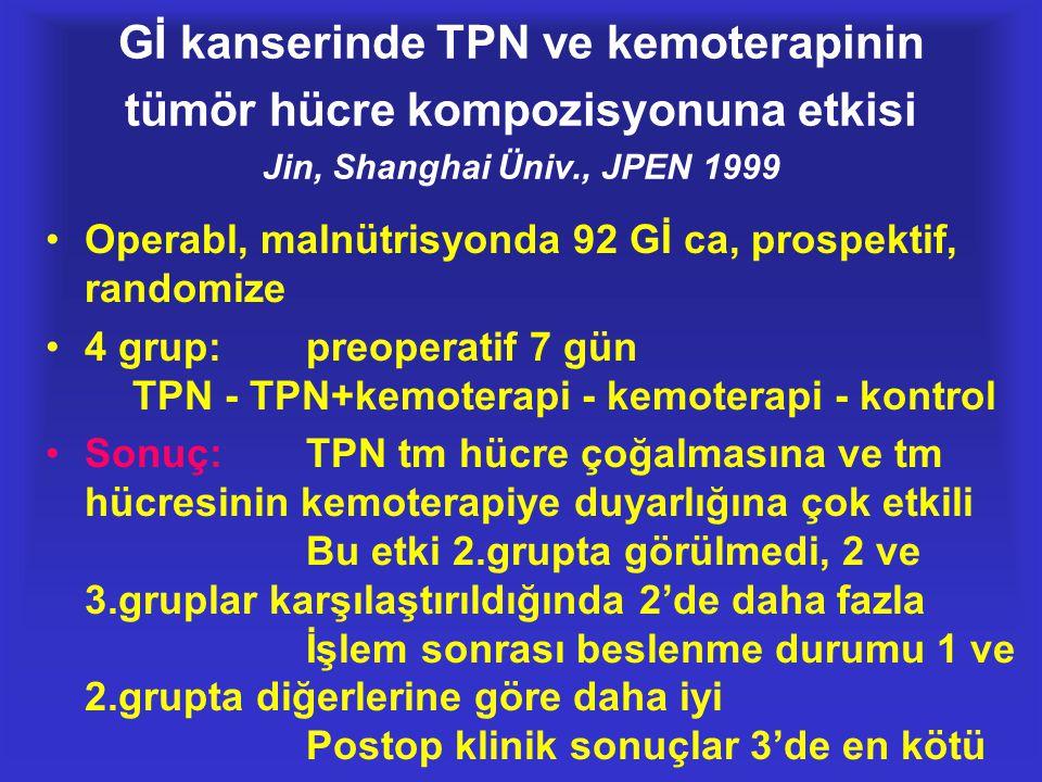 Gİ kanserinde TPN ve kemoterapinin tümör hücre kompozisyonuna etkisi Jin, Shanghai Üniv., JPEN 1999