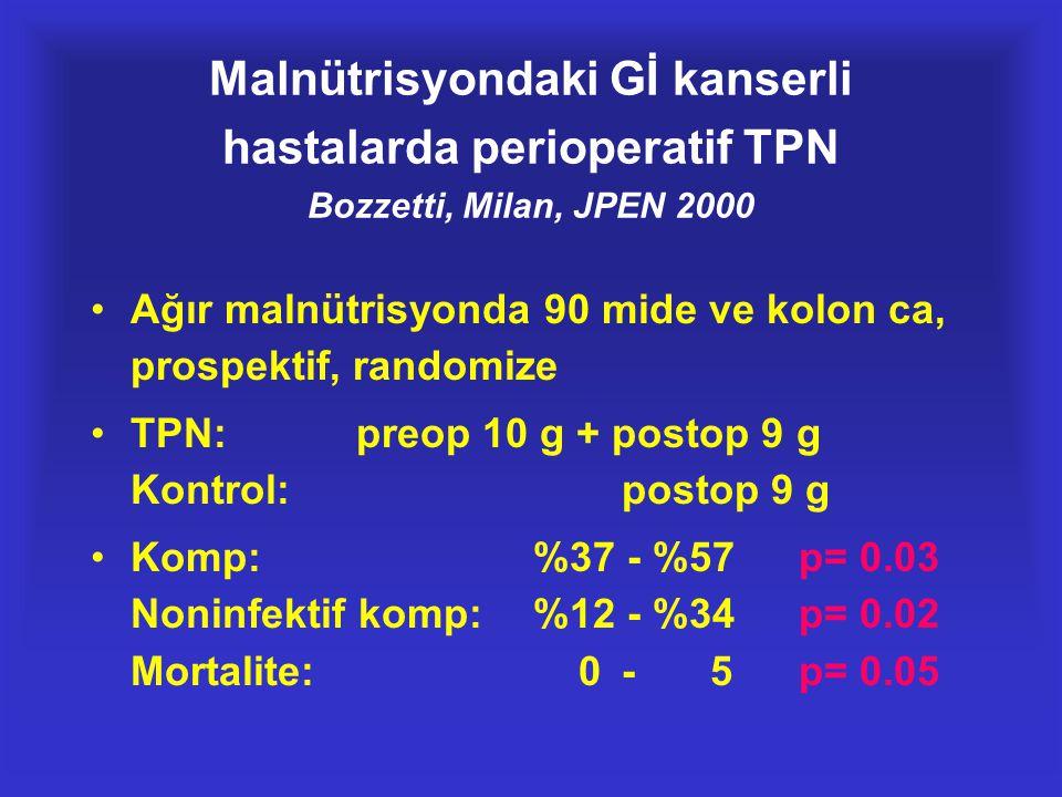 Malnütrisyondaki Gİ kanserli hastalarda perioperatif TPN Bozzetti, Milan, JPEN 2000