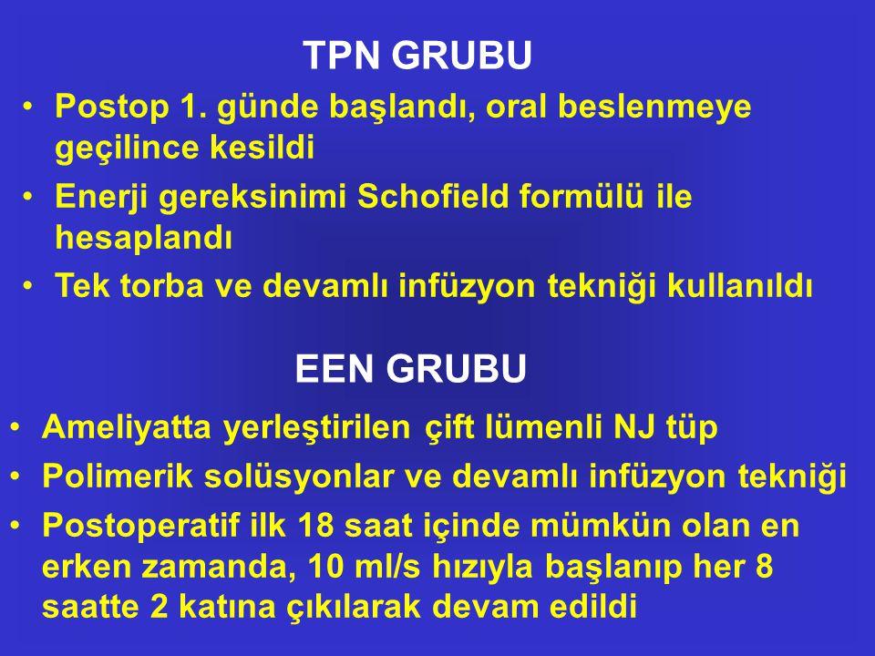 TPN GRUBU Postop 1. günde başlandı, oral beslenmeye geçilince kesildi. Enerji gereksinimi Schofield formülü ile hesaplandı.
