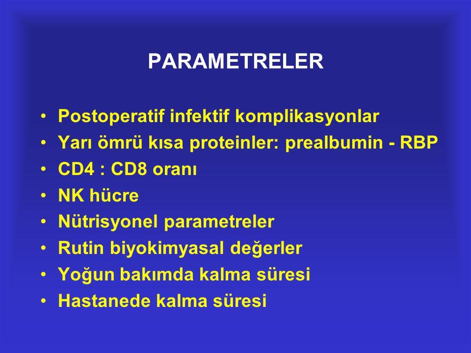 PARAMETRELER Postoperatif infektif komplikasyonlar