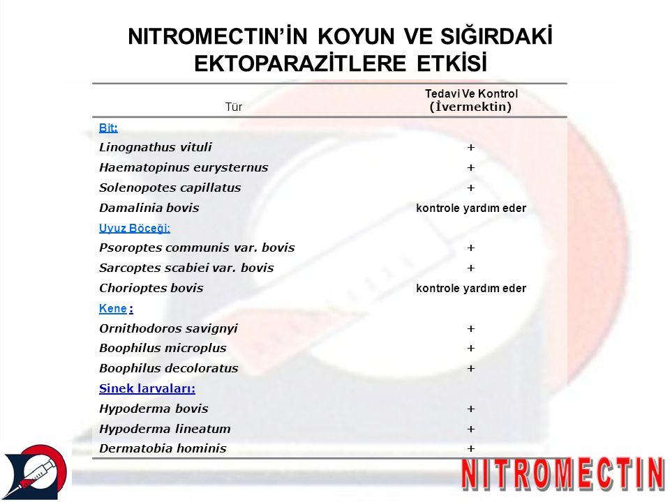 NITROMECTIN'İN KOYUN VE SIĞIRDAKİ EKTOPARAZİTLERE ETKİSİ