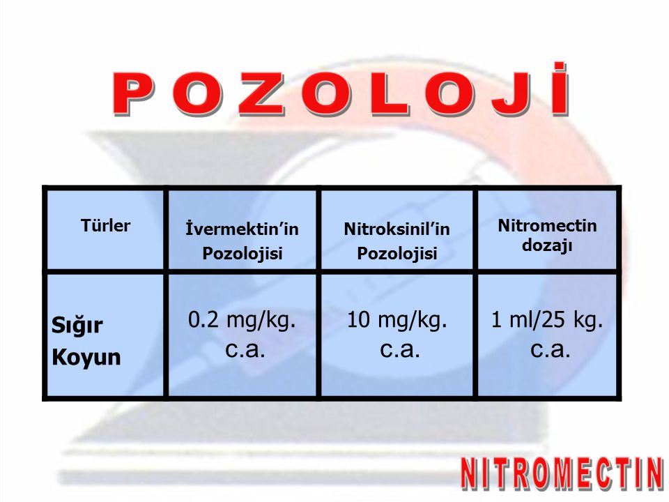POZOLOJİ Sığır Koyun 0.2 mg/kg. c.a. 10 mg/kg. 1 ml/25 kg. Türler