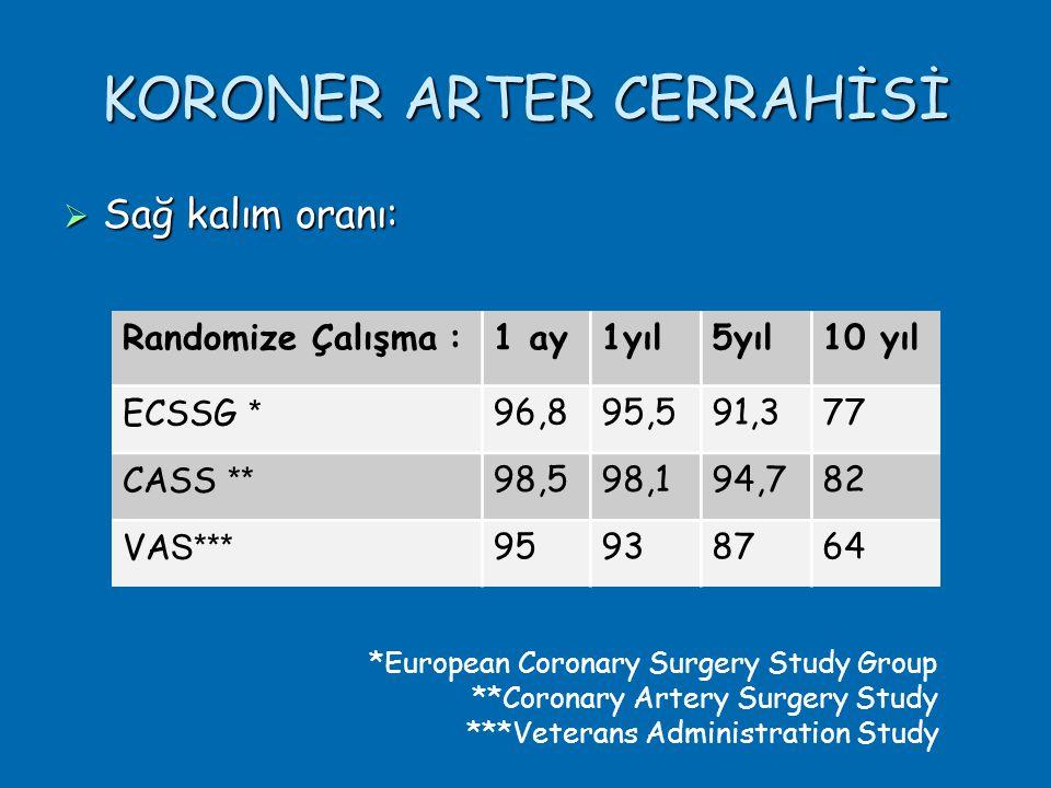KORONER ARTER CERRAHİSİ