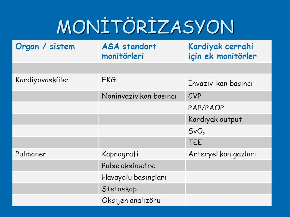 MONİTÖRİZASYON Organ / sistem ASA standart monitörleri