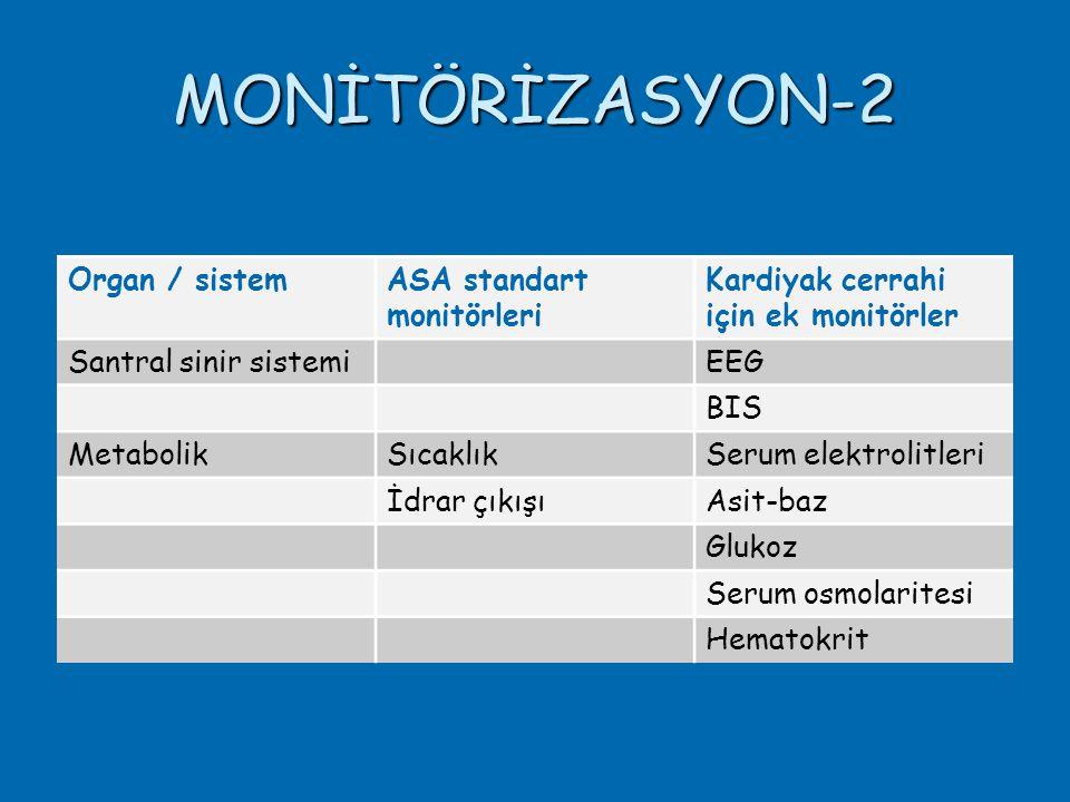 MONİTÖRİZASYON-2 Organ / sistem ASA standart monitörleri