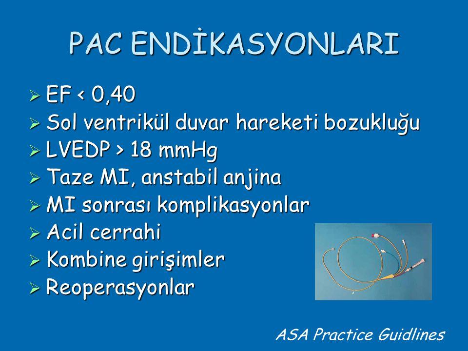 PAC ENDİKASYONLARI EF < 0,40 Sol ventrikül duvar hareketi bozukluğu