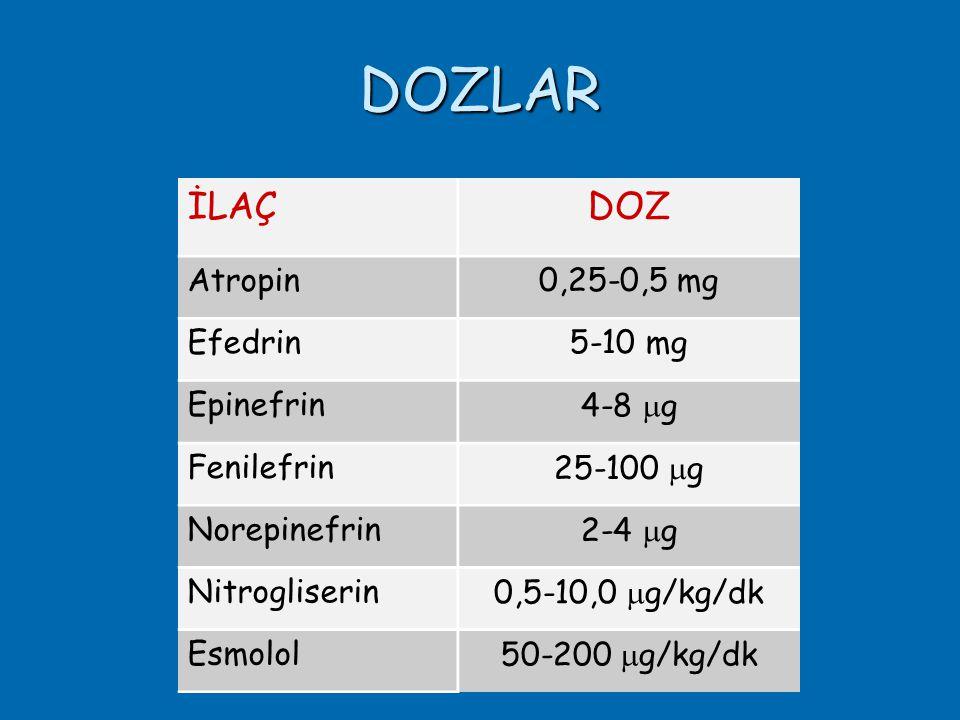 DOZLAR İLAÇ DOZ Atropin 0,25-0,5 mg Efedrin 5-10 mg Epinefrin 4-8 g