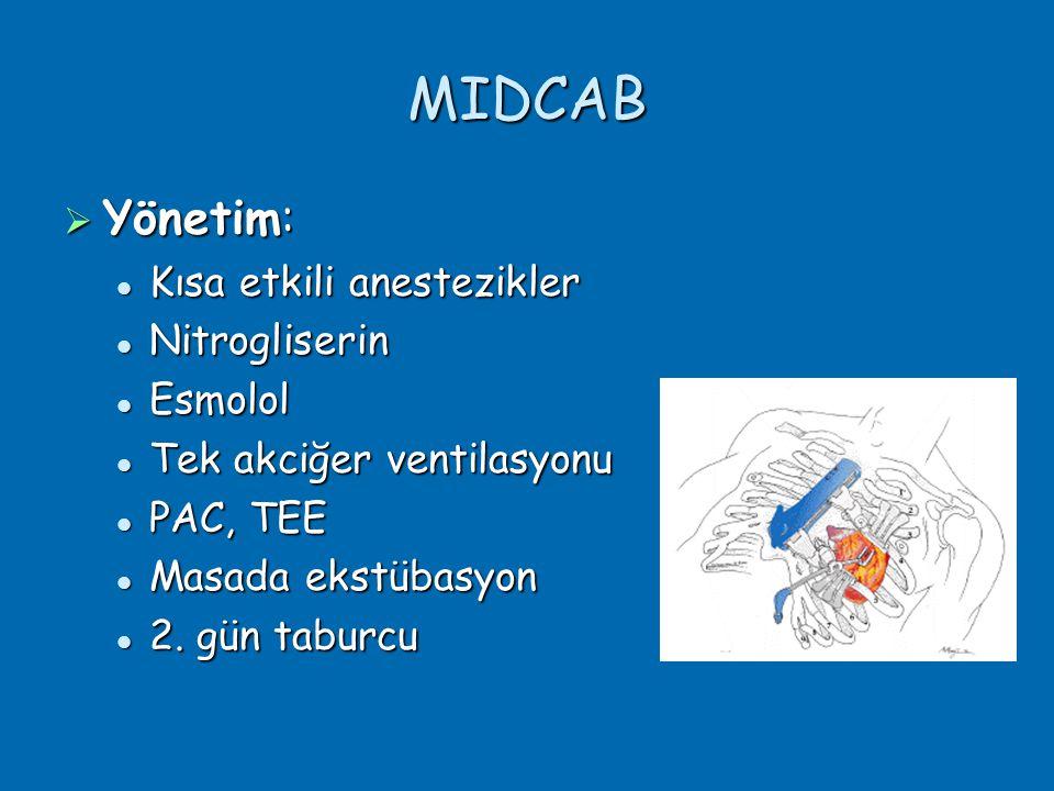 MIDCAB Yönetim: Kısa etkili anestezikler Nitrogliserin Esmolol