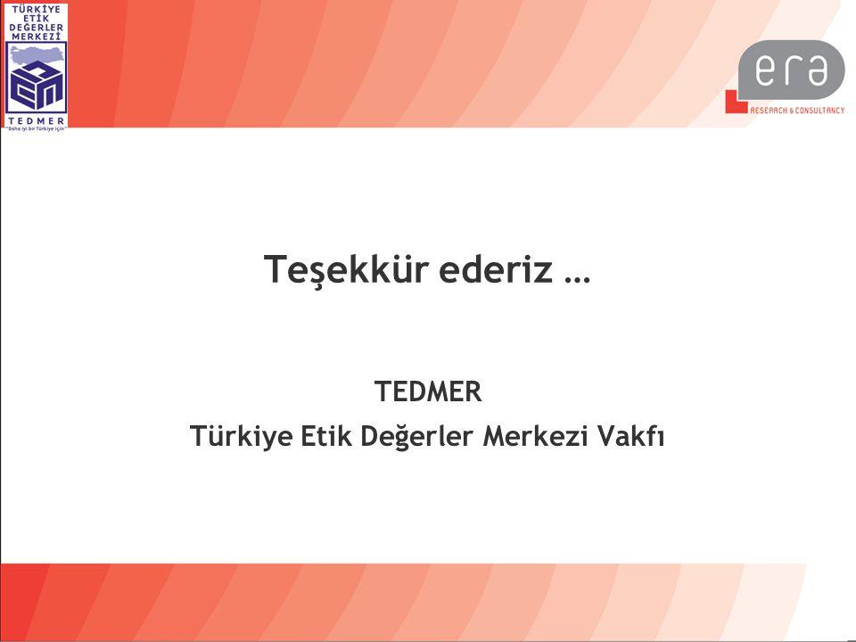 TEDMER Türkiye Etik Değerler Merkezi Vakfı