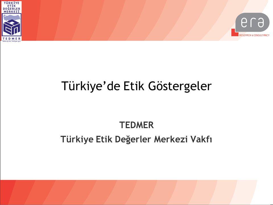 Türkiye'de Etik Göstergeler