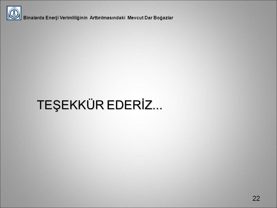 14/03/11 Binalarda Enerji Verimliliğinin Arttırılmasındaki Mevcut Dar Boğazlar TEŞEKKÜR EDERİZ...