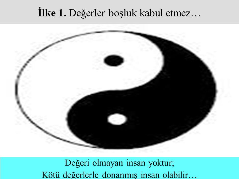İlke 1. Değerler boşluk kabul etmez…