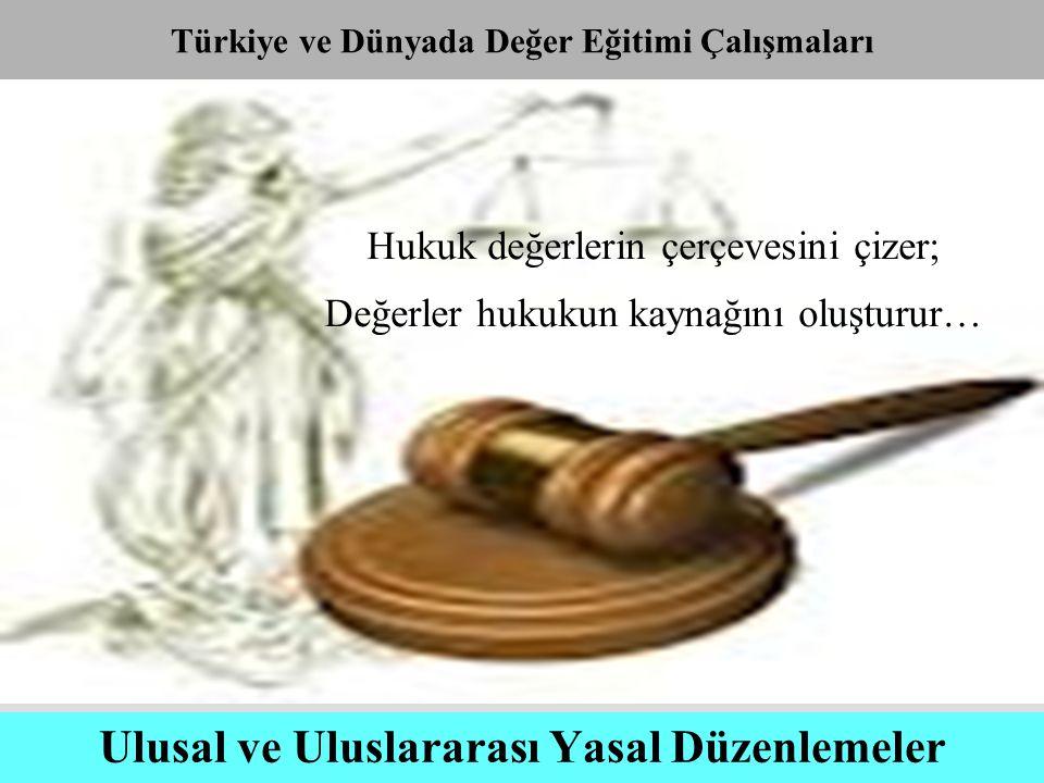 Ulusal ve Uluslararası Yasal Düzenlemeler