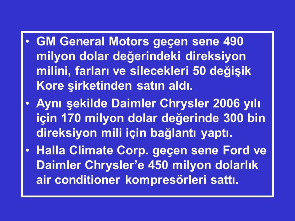 GM General Motors geçen sene 490 milyon dolar değerindeki direksiyon milini, farları ve silecekleri 50 değişik Kore şirketinden satın aldı.