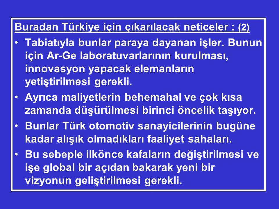 Buradan Türkiye için çıkarılacak neticeler : (2)