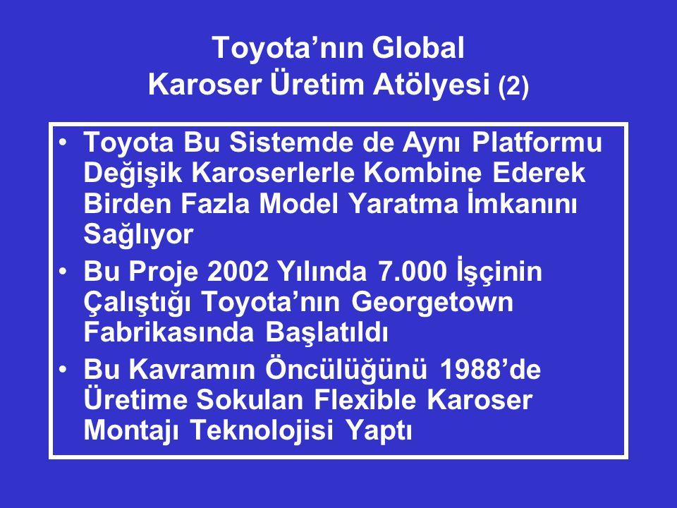 Toyota'nın Global Karoser Üretim Atölyesi (2)