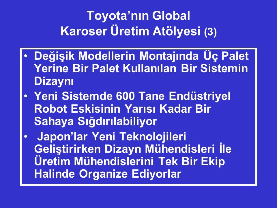 Toyota'nın Global Karoser Üretim Atölyesi (3)