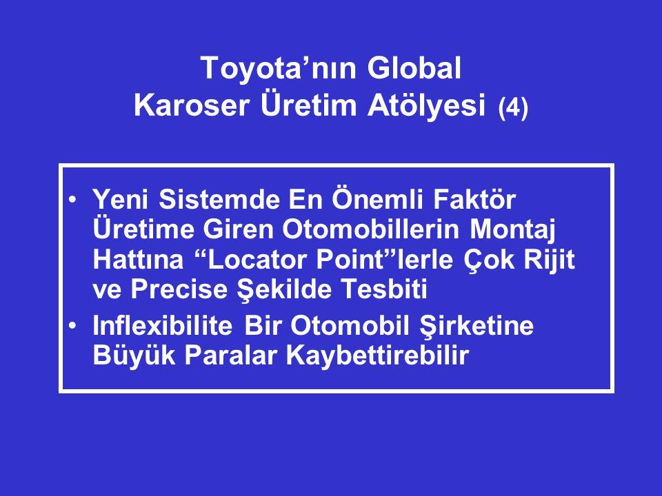 Toyota'nın Global Karoser Üretim Atölyesi (4)