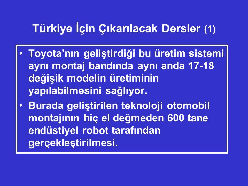 Türkiye İçin Çıkarılacak Dersler (1)
