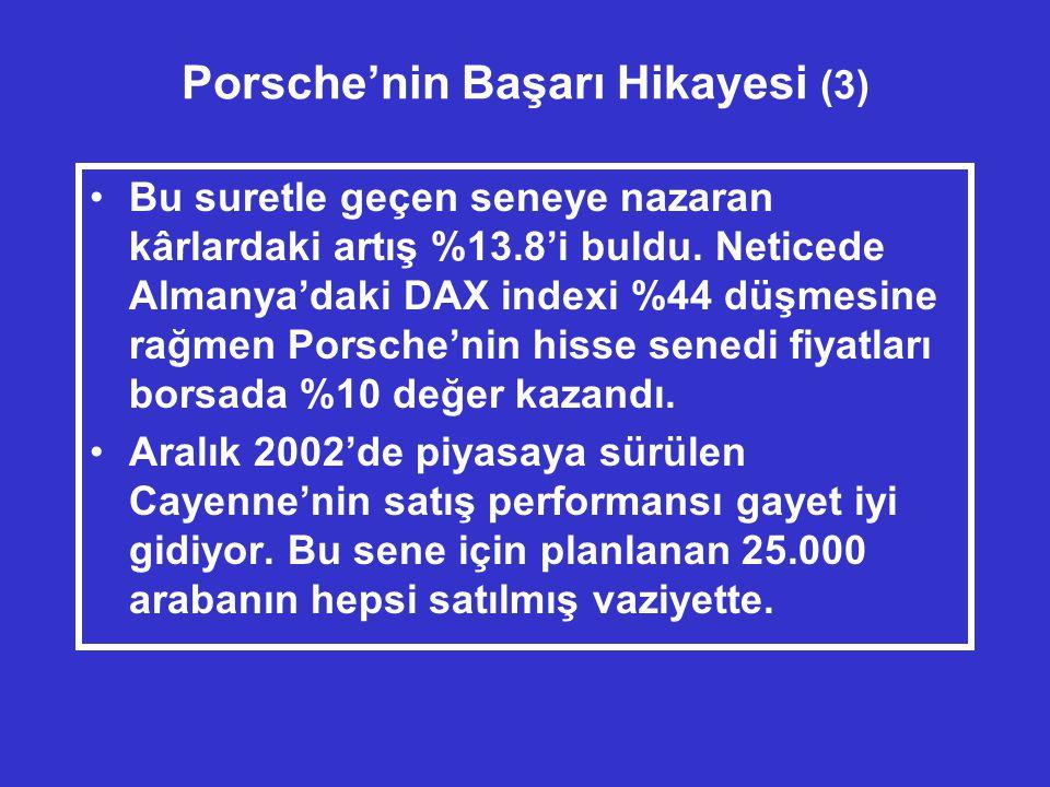 Porsche'nin Başarı Hikayesi (3)