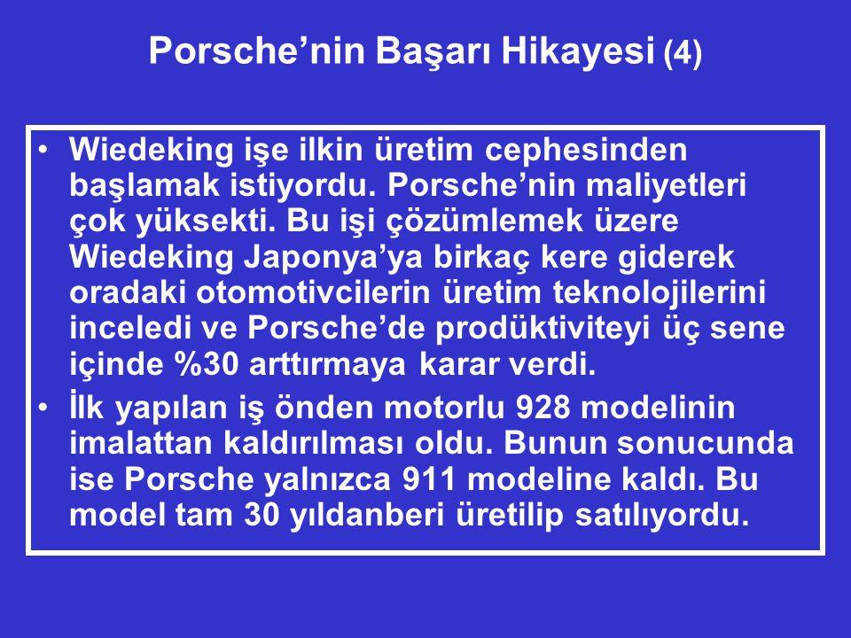 Porsche'nin Başarı Hikayesi (4)