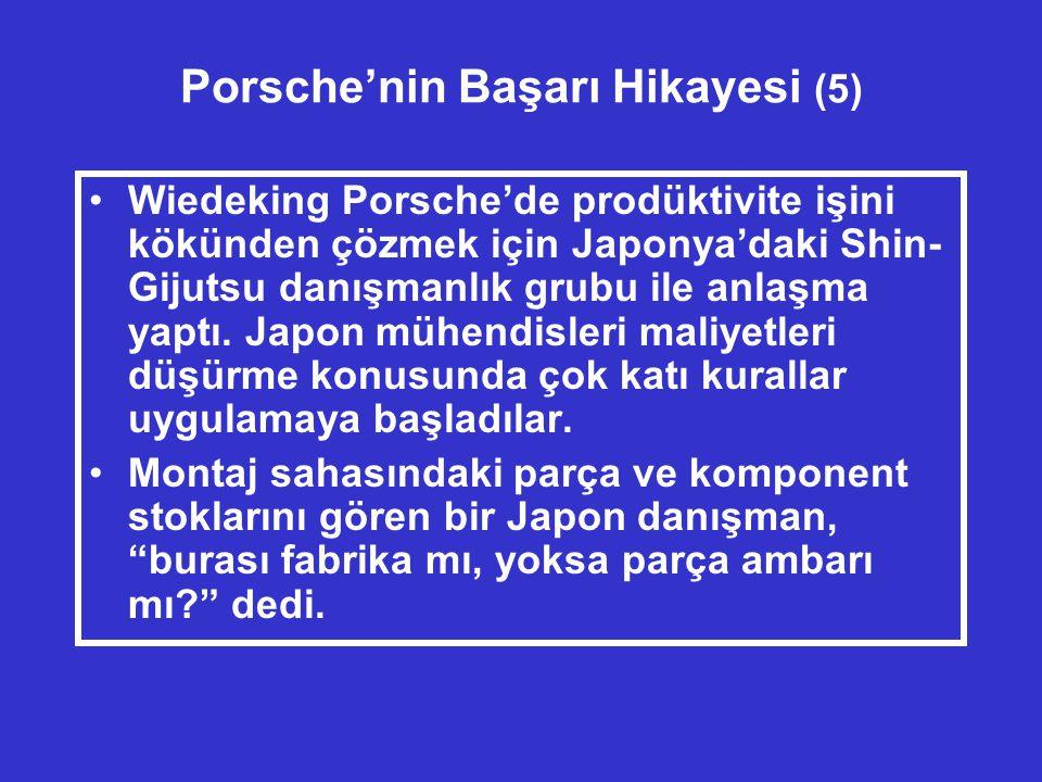 Porsche'nin Başarı Hikayesi (5)