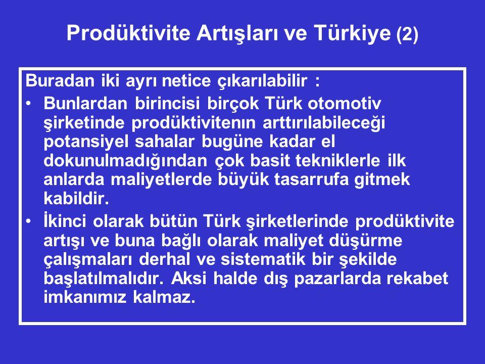 Prodüktivite Artışları ve Türkiye (2)