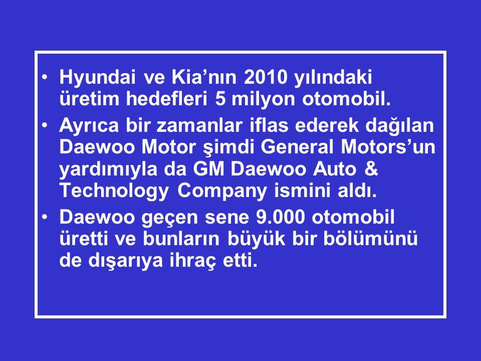 Hyundai ve Kia'nın 2010 yılındaki üretim hedefleri 5 milyon otomobil.