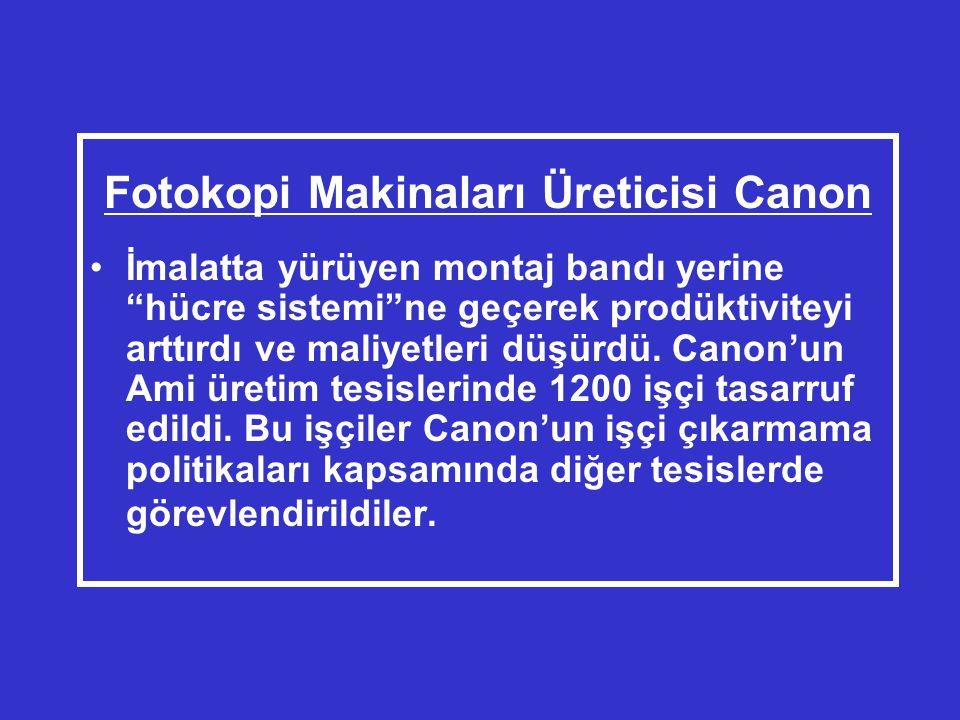 Fotokopi Makinaları Üreticisi Canon