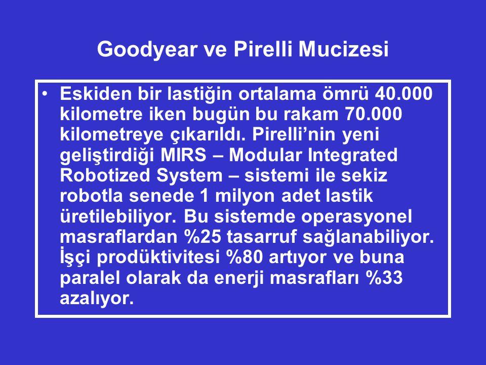 Goodyear ve Pirelli Mucizesi